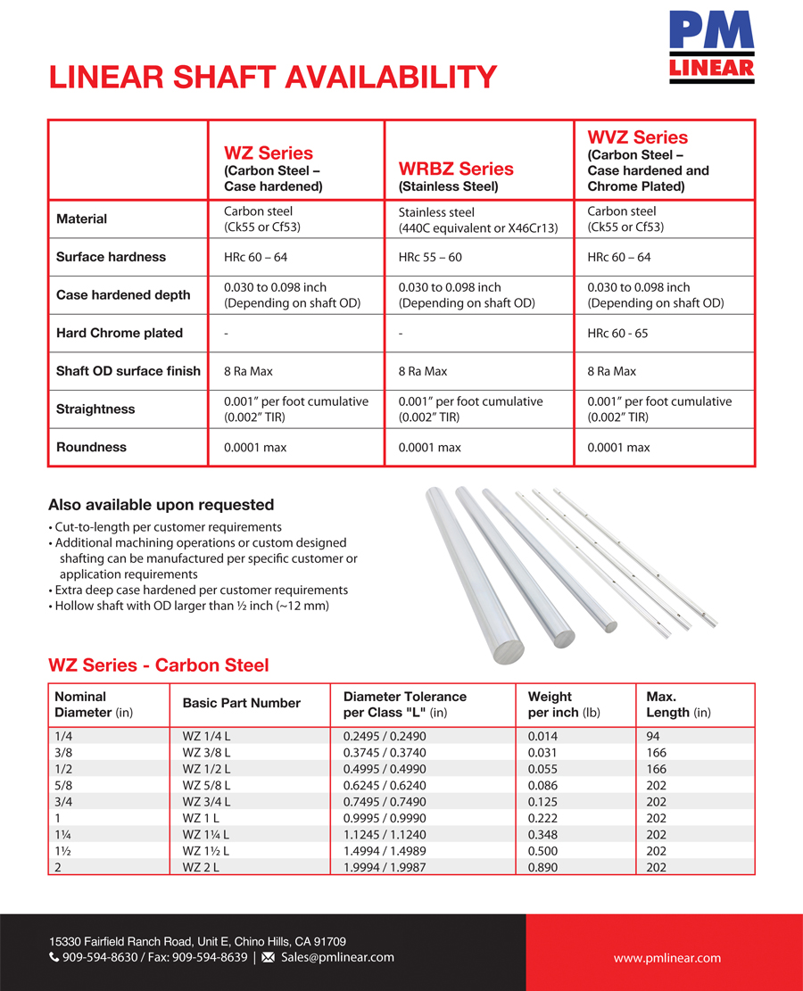 PM Linear - Linear Shafting